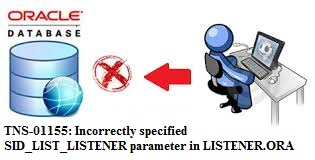 TNS-01155: Incorrectly specified SID_LIST_LISTENER parameter in LISTENER.ORA,TNS-01155,Incorrectly specified SID_LIST_LISTENER parameter,LISTENER.ORA,LISTENER ORA,errors,Oracle ERP,Oracle ,ERP,Oracle ERP Application,Oracle Application,Oracle DBA,Oracle Forms,Oracle Apps,Apps DBA,ERP Application
